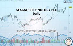 SEAGATE TECHNOLOGY PLC - Daily