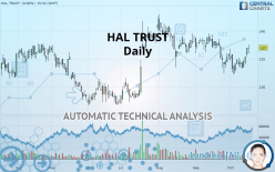 HAL TRUST - Daily