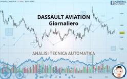 DASSAULT AVIATION - Giornaliero