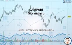 CAMPARI - Journalier