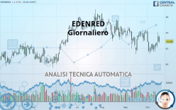 EDENRED - Giornaliero