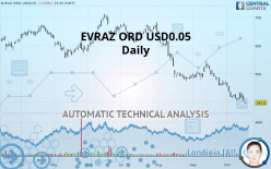 EVRAZ ORD USD0.05 - Daily