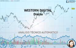 WESTERN DIGITAL - Diario