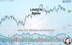 LINDT N - Täglich