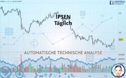 IPSEN - Täglich