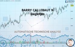 BARRY CALLEBAUT N - Täglich