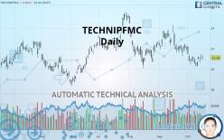 TECHNIPFMC - Daily