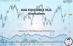 AXA EQUITABLE HLD. - Giornaliero