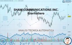 SHAW COMMUNICATIONS INC. - Giornaliero