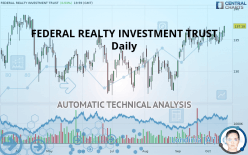 FEDERAL REALTY INVESTMENT TRUST - Daily