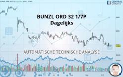 BUNZL ORD 32 1/7P - Dagelijks