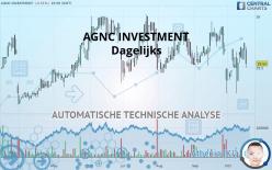 AGNC INVESTMENT - Dagelijks