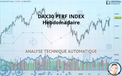 DAX30 PERF INDEX - 每周