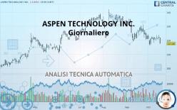 ASPEN TECHNOLOGY INC. - Giornaliero