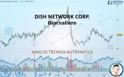 DISH NETWORK CORP. - Giornaliero