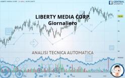 LIBERTY MEDIA CORP. - Giornaliero