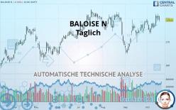 BALOISE N - Täglich
