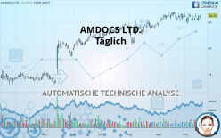 AMDOCS LTD. - Dagelijks