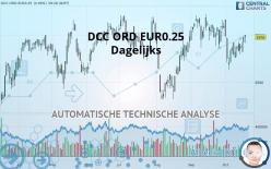 DCC ORD EUR0.25 - Dagelijks