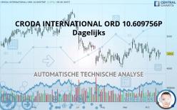 CRODA INTERNATIONAL ORD 10.609756P - Dagelijks