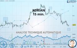KORIAN - 15 min.