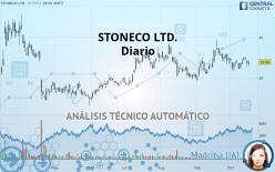 STONECO LTD. - Ежедневно