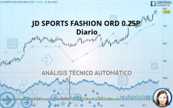 JD SPORTS FASHION ORD 0.25P - Diario