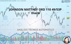 JOHNSON MATTHEY ORD 110 49/53P - Daily