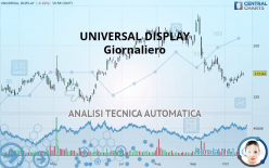 UNIVERSAL DISPLAY - Giornaliero
