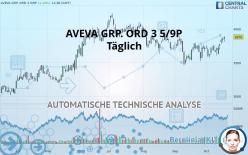 AVEVA GRP. ORD 3 5/9P - Daily
