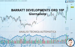 BARRATT DEVELOPMENTS ORD 10P - Diario