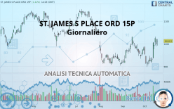 ST. JAMES S PLACE ORD 15P - Diario