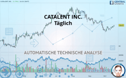CATALENT INC. - Daily