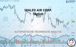 SEALED AIR CORP. - Daily