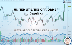 UNITED UTILITIES GRP. ORD 5P - Diario