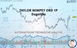 TAYLOR WIMPEY ORD 1P - Dagelijks