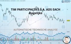 TIM PARTICIPACOES S.A. ADS EACH - Daily