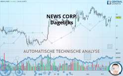 NEWS CORP. - Dagelijks