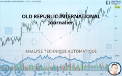 OLD REPUBLIC INTERNATIONAL - Daily