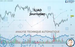 ILIAD - Journalier