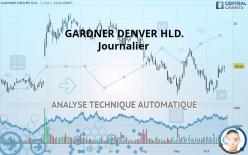 GARDNER DENVER HLD. - Daily