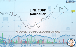 LINE CORP. - Daily