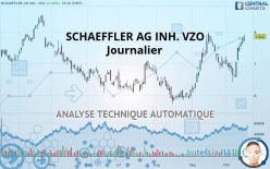 SCHAEFFLER AG INH. VZO - Täglich