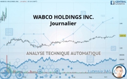 WABCO HOLDINGS INC. - Daily
