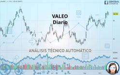 VALEO - Diario