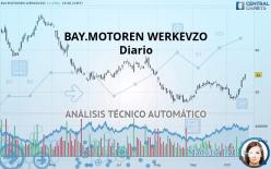 BAY.MOTOREN WERKEVZO - Diario