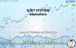 ELBIT SYSTEMS - Giornaliero