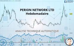 PERION NETWORK LTD - Settimanale