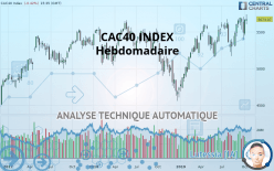 CAC40 INDEX - Veckovis