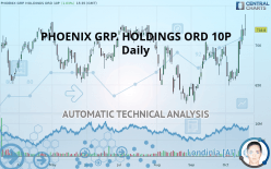 PHOENIX GRP. HOLDINGS ORD 10P - Daily
